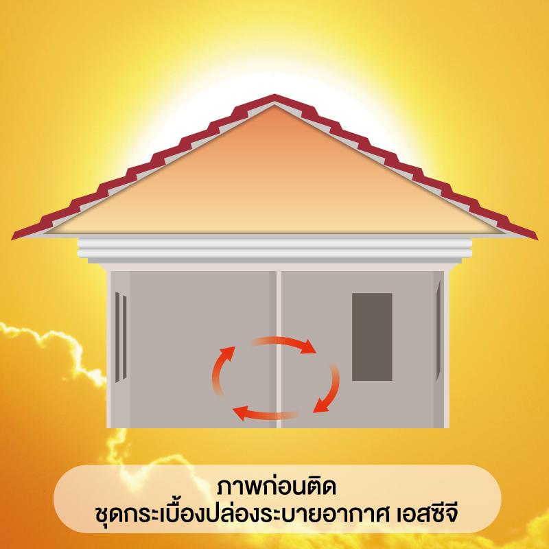 การทำงานของ SCG Roof Ventilation Solution – ระบบหลังคาระบายอากาศ